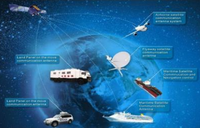 Space-Ground LTE based Private Mobile Network Communication Solution
